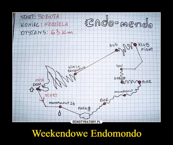 Weekendowe Endomondo