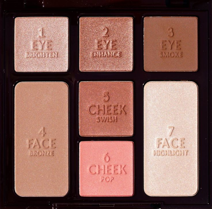 Charlotte Tilbury Instant Look Palette Beauty Glow | The Beauty Look Book