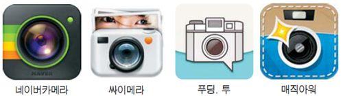 Camera Applications