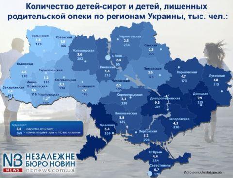 сироты, усыновление в Украине, демография