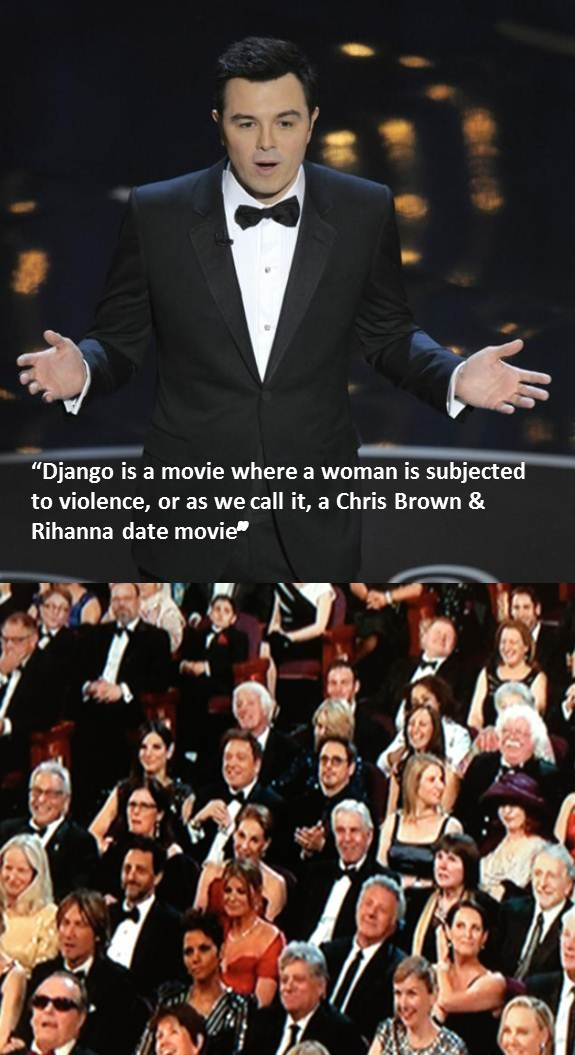 I don't know who to respect more: Seth MacFarlane for making the joke, or RDJ for being the only one to clap - Imgur