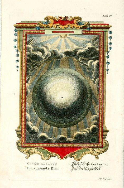 17 Best Images About Freemasonry Illuminated On Pinterest