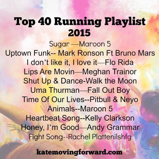 Top 40 Running Playlist - Such a fun list of upbeat songs for running or really great for any cardio workout!! Can't wait to play it on my run tonight!