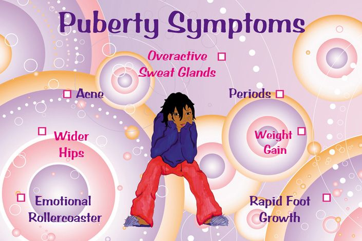 Puberty Symptons | MyPubertyParty  Puberty Card - puberty symptoms, periods, water weight, rapid foot growth, overactive sweat glands