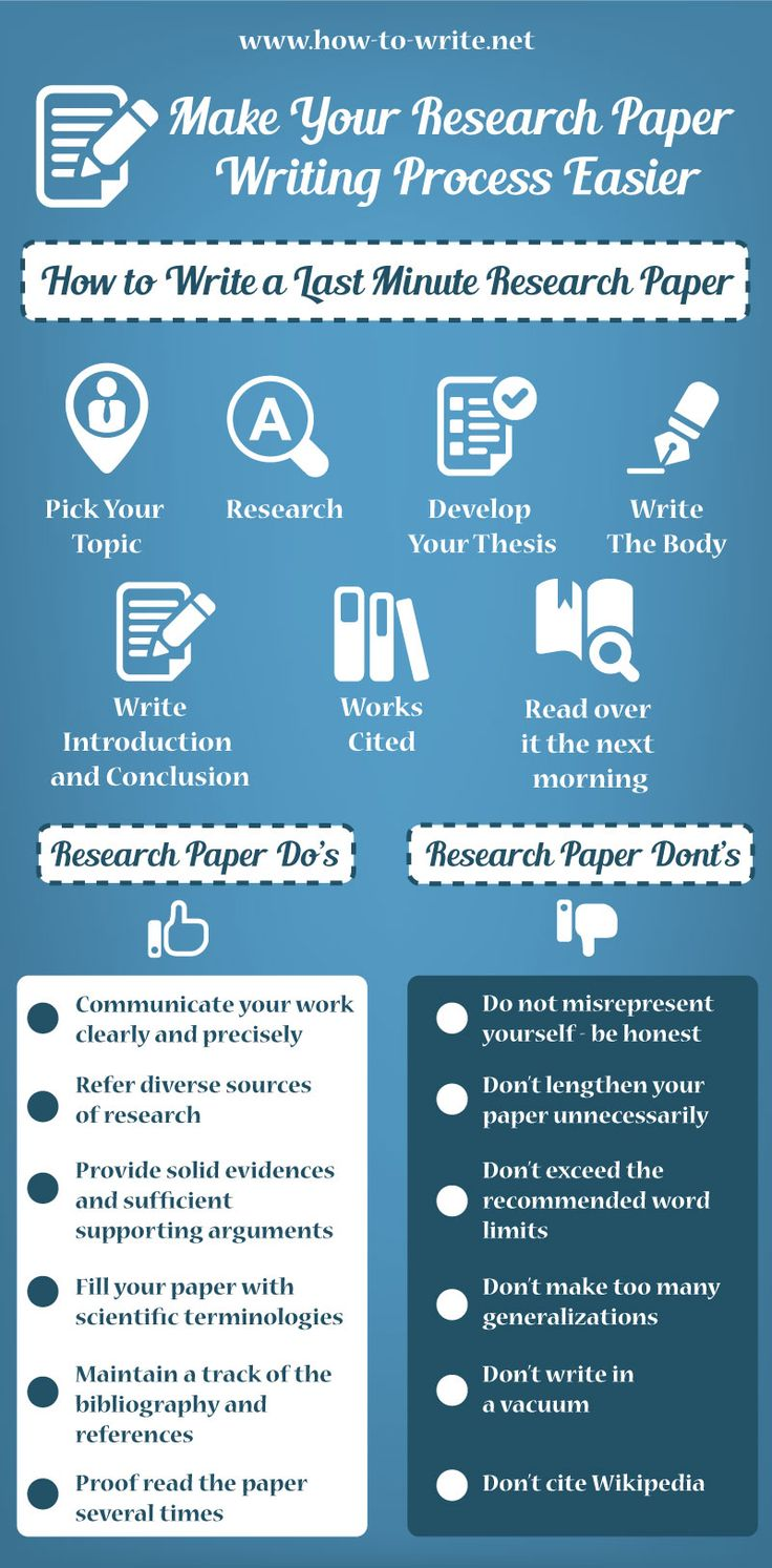best images about how to write a research paper fast on research papers are usually written to explain observation you have made where you decide to write