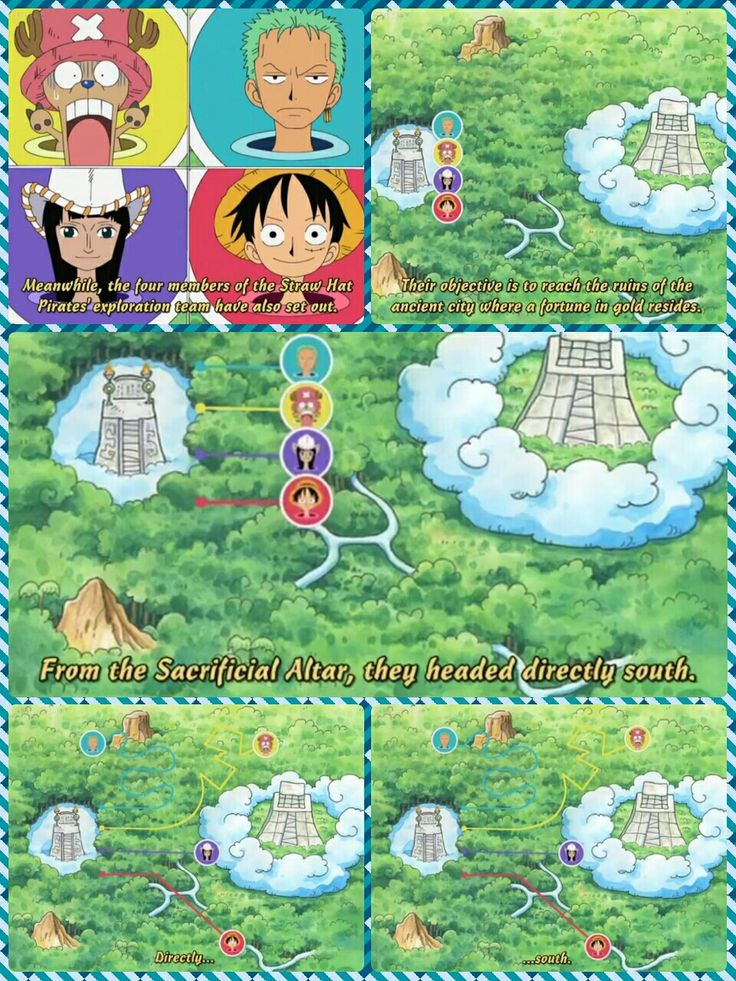 Chopper, Robin, Zoro, Luffy, Sacrificial Altar, Skypiea, text, quote, comic, funny, lost, map, One Piece; Photo Collages