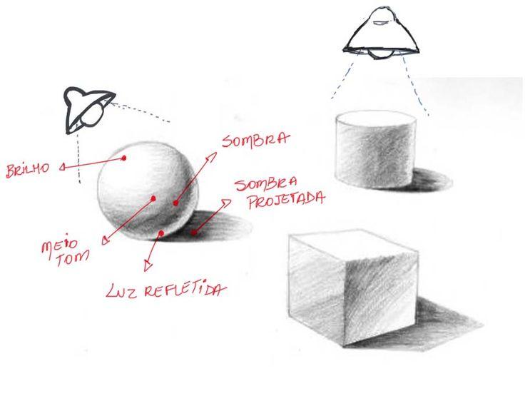 desenho artistico preto e branco - Pesquisa Google