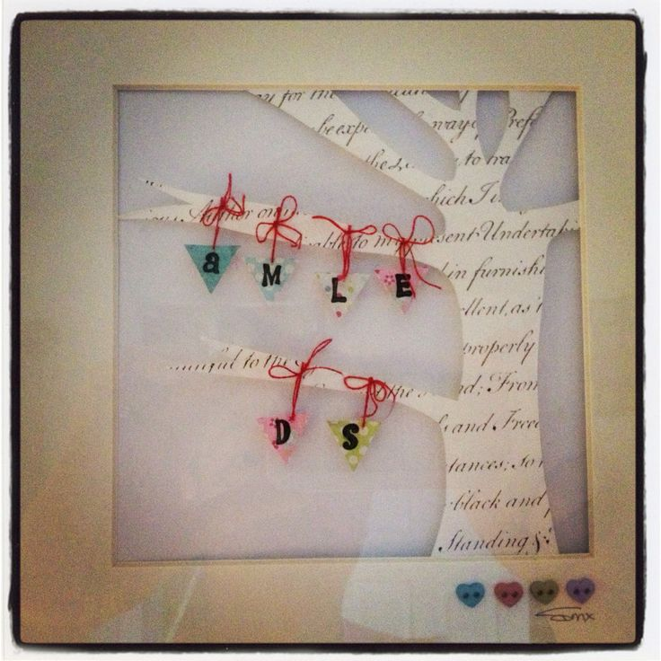 Personalised family tree x