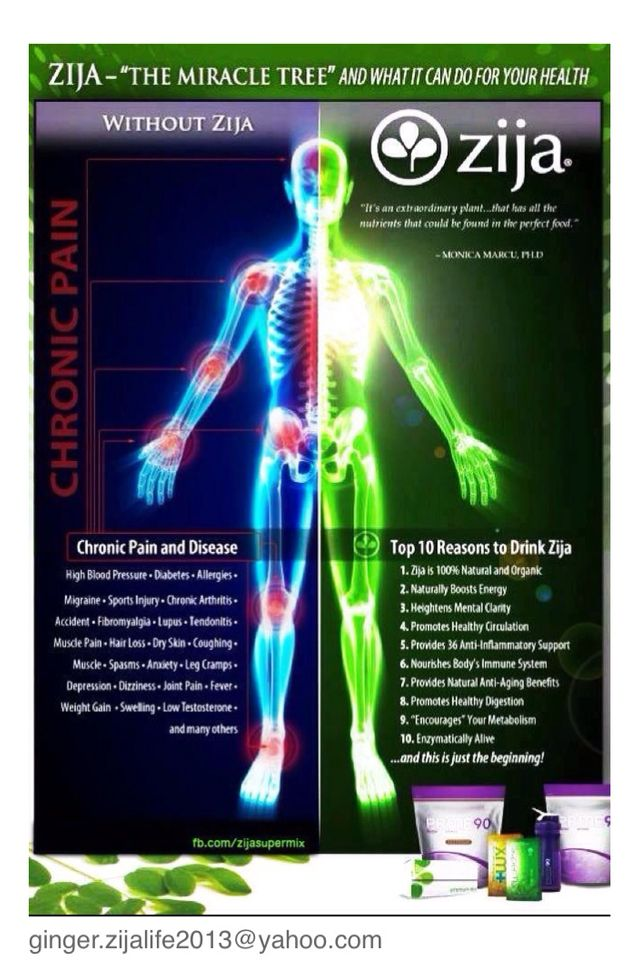 Zija International introduces Moringa Oleifera in its purest and 100% cellular bioavailable form. Featured in Discovery and National Geographic documentaries and by the Dr Oz show, Moringa Oleifera provided in Zija is also John Hopkins endorsed- email me for more info! www.naturalhealthhope.myzija.com