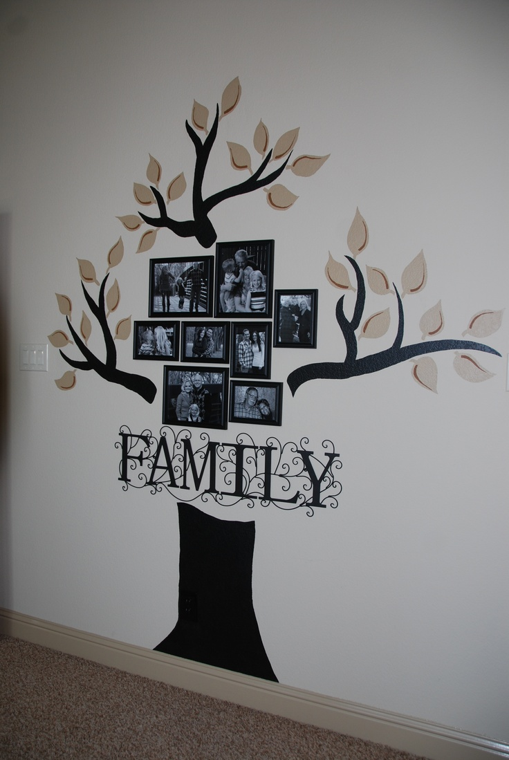 Full view of family tree wall family tree ideas pinterest for Family tree picture wall ideas