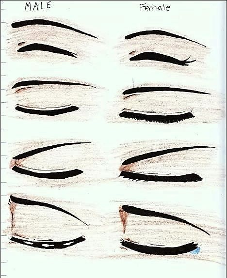 How to draw anime eyes male happy