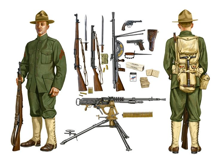 """US Marine Corps, uniforms and equipment ( World War I)"""