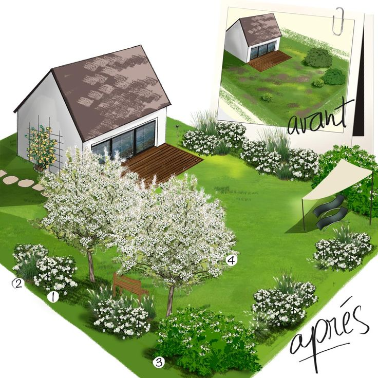 1000+ ideas about Aménagement Jardin on Pinterest  Garten ...