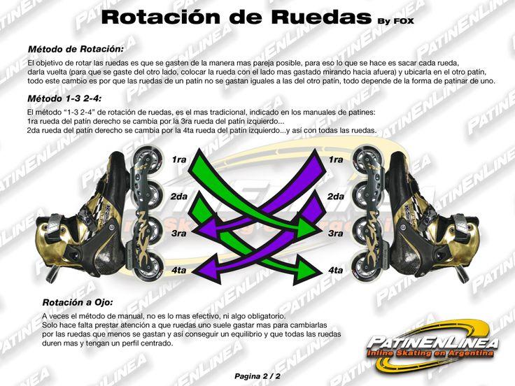 Rotacion-de-ruedas-pagina-2
