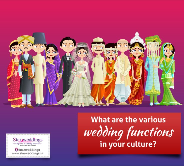 marriage as a universal cultural trait Essay on marriage: meaning, functions and forms  it is a universal phenomenon it has been the backbone of human civilisation  marriage is thus cultural.