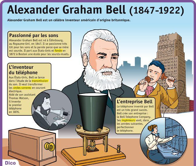 Fiche exposés : Alexander Graham Bell (1847-1922)