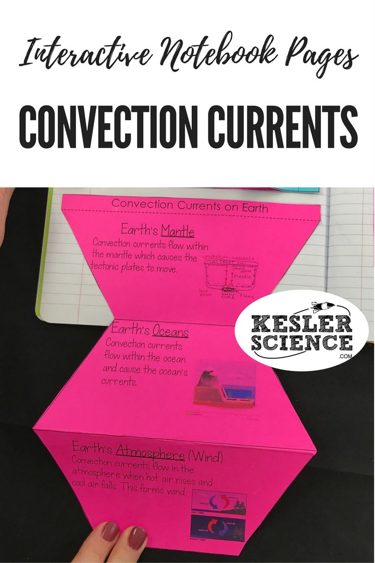 73 best plate tectonics images on pinterest teaching science convection currents accordion worksheet is perfect for teaching a weather lesson describe and draw convection robcynllc Choice Image