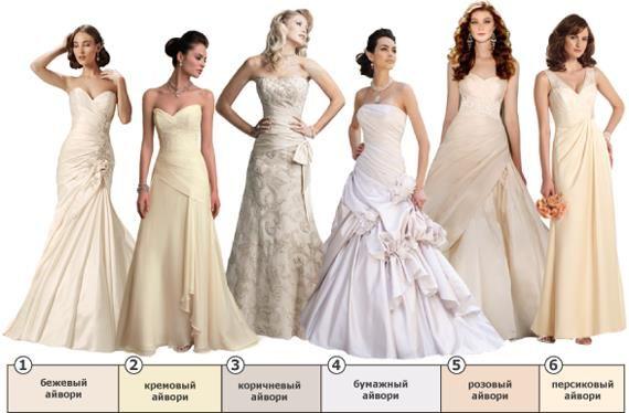 Свадебный букет сочетаться с платьем платье
