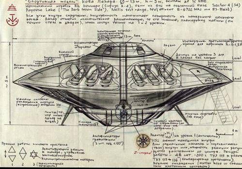 La antigravedad: Tesla y los OVNIS.