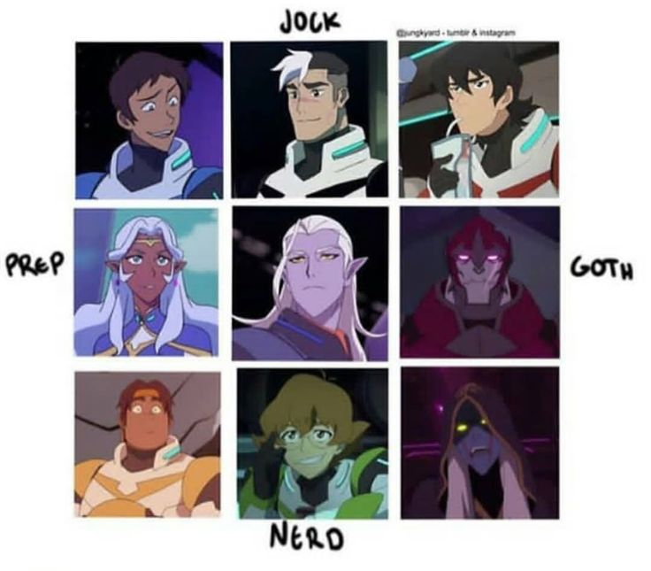Are you saying Lotor is a perfect mix of everything cause I agree