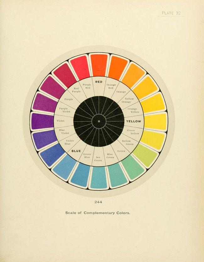John F. Earhart The Color Printer