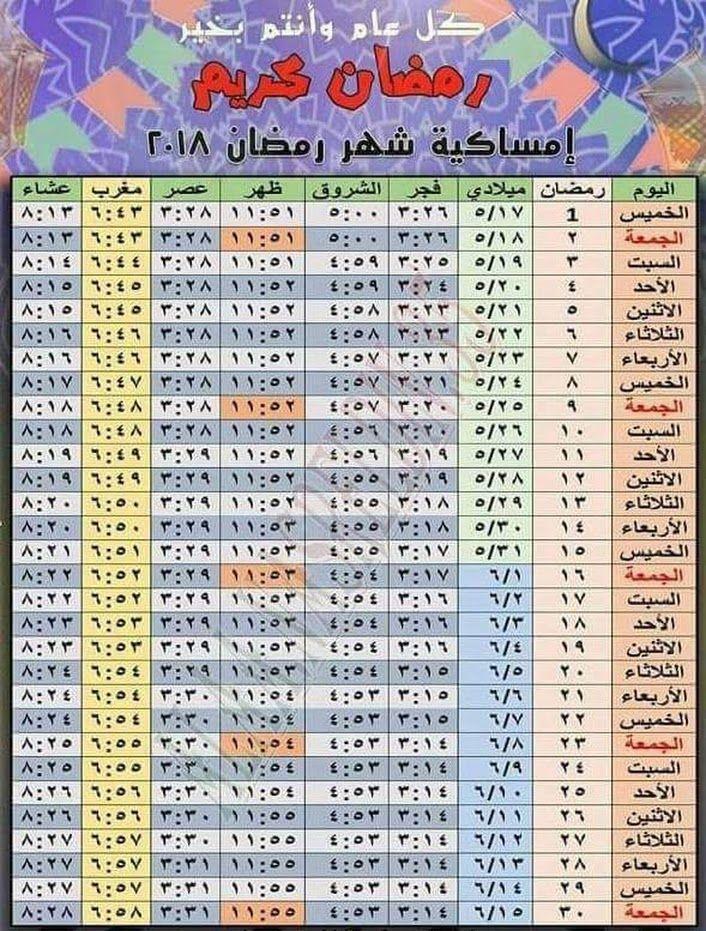 Sign In Ramadan 10 Things Periodic Table