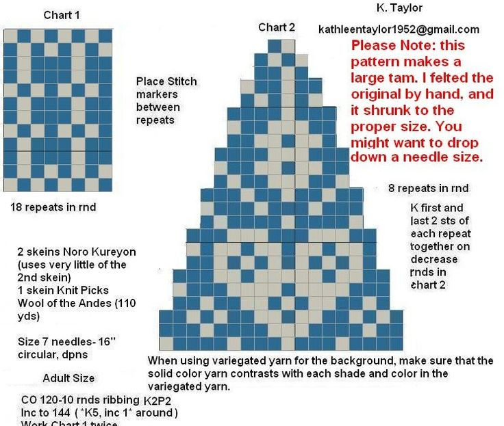 16 best tam charts images on Pinterest   Crocheted hats, Fair isle ...