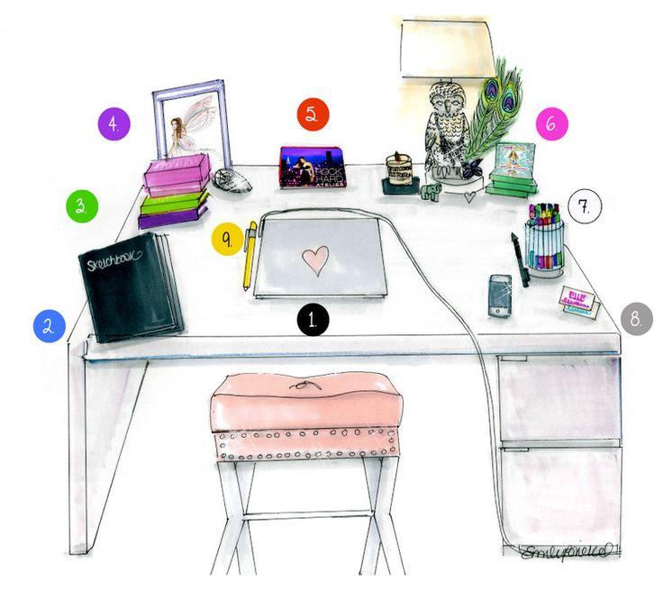 Feng Shui Office Desk Placement