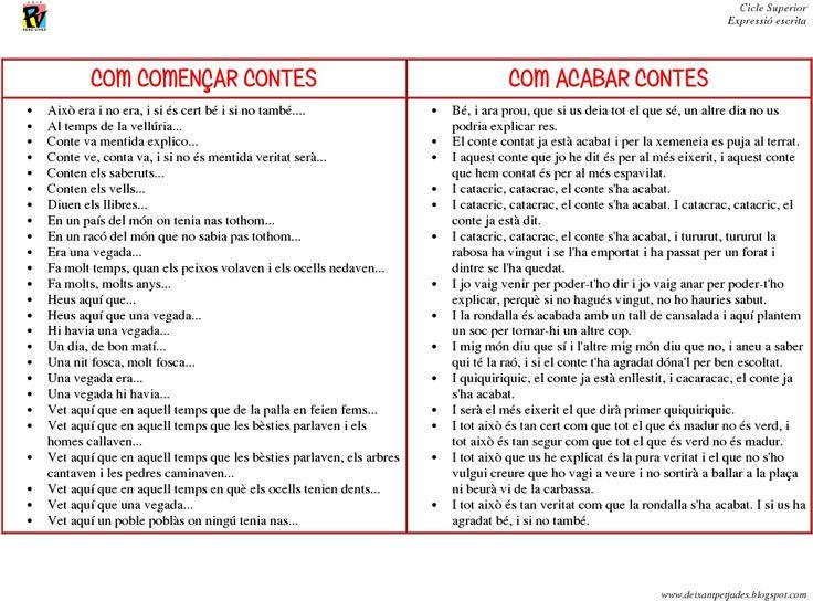 COM COMENÇAR I ACABAR CONTES