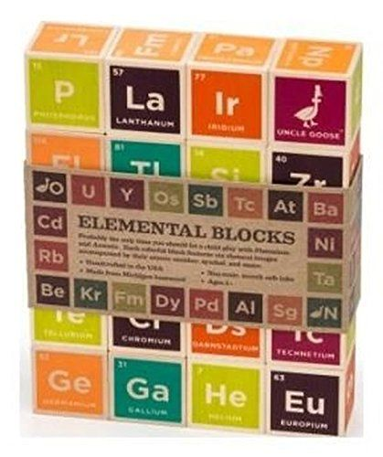 9 best Periodic table images on Pinterest Periodic table, Periodic - new periodic table assignment