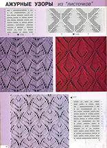 Купить Модные узоры вязания спицами с описанием.