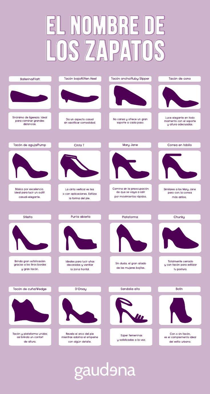 ¿Conoces a los zapatos por su nombre correcto? Aquí tienes una muy buena guía. #Zapatos #Botas #Infografía