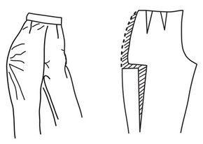 Illustrazione raffigurante modello alterazione di pantaloni per oscillare indietro