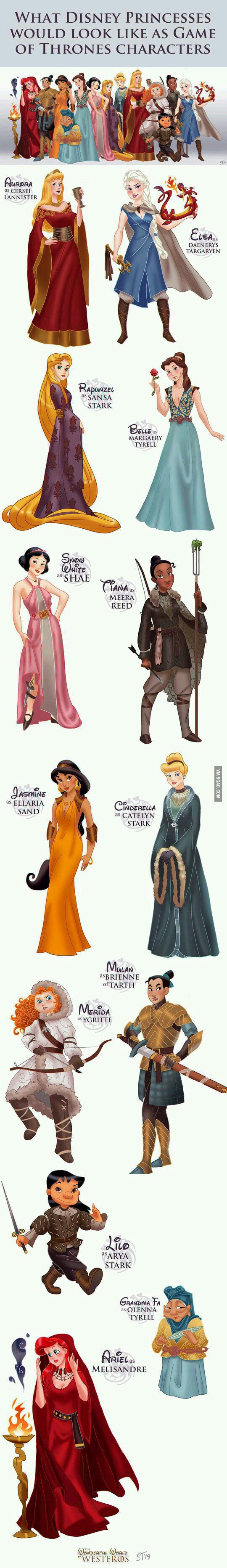"What ""Disney"" Princesses Would Look Like As ""Game Of Thrones"" Characters"