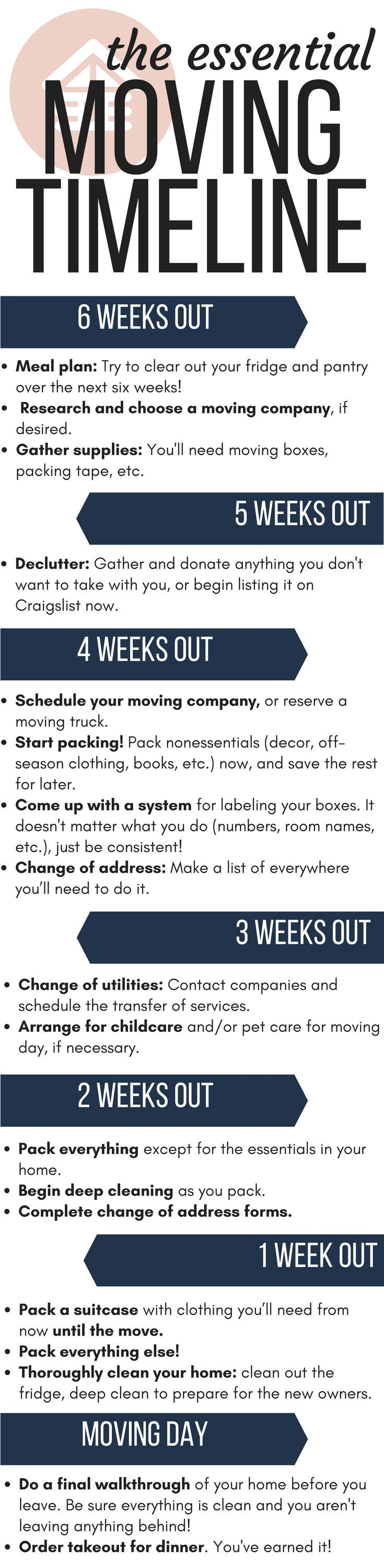 A 6 week moving checklist that will help you get organized to move to a new home. A free printable to get organized - you can use it as a checklist to help you pack, organize, and prepare to move.