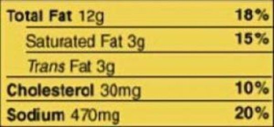 Manufacturers are now required to state on food labels the amount of trans fatty acids, also called hydrogenated fats, in packaged foods. Both trans fatty acids and saturated fatty acids are associated with elevated heart disease risk factors. Now, new research questions whether palm oil, whose functional characteristics are similar to trans fats, would be a good substitute for partially hydrogenated fat.