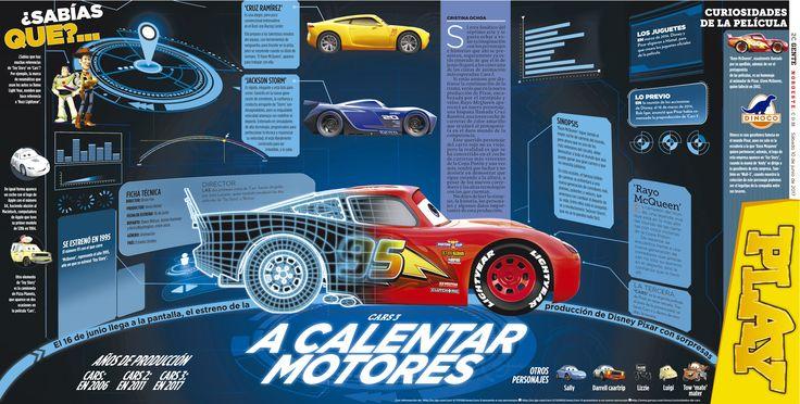 A calentar motores Especial del estreno de Cars 3 para el periódico Noroeste de la sección Play