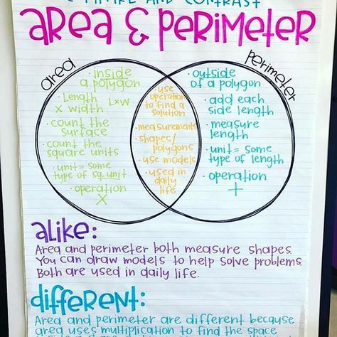 We start area and perimeter next week in math- you can bet I've taken a screenshot of this amazing anchor chart by @theamygroesbeck to copy on Monday!! follow her for more anchor chart goodness!! #teacherfollowfriday