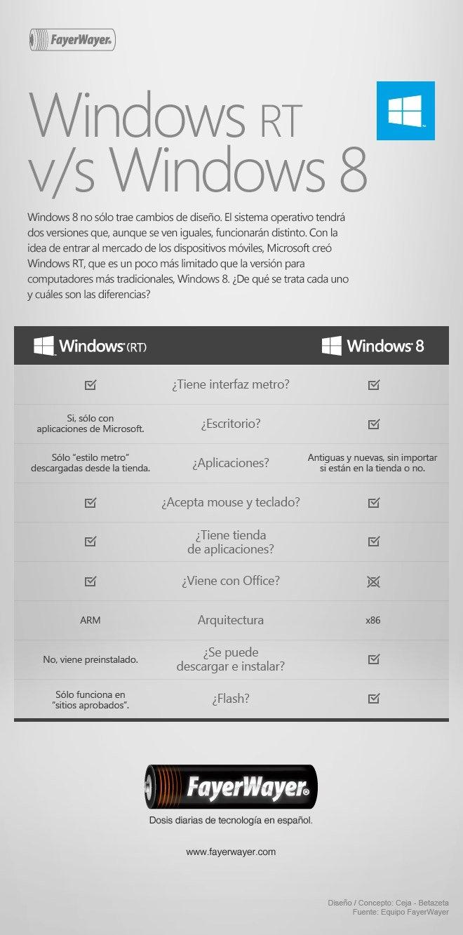 64 best windows 8 - Office 365 images on Pinterest | Office 365 ...