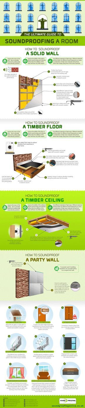 The Ultimate Guide to Sound Proofing The Ultimate Guide to Sound Proofing