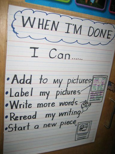 what to do if i finish a piece of writing anchor chart - Google Search