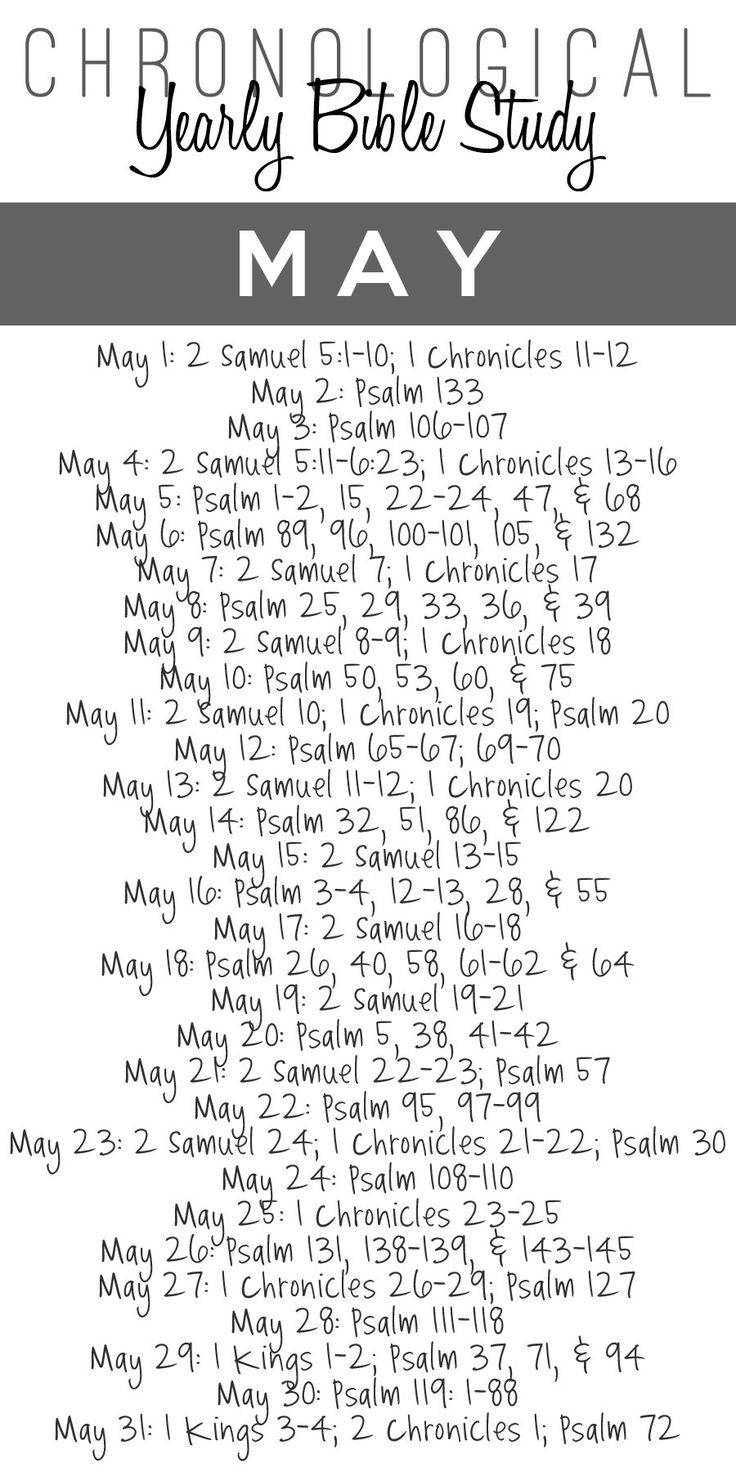 2014 Yearly Bible Study Guide - May {Free Printable Download}