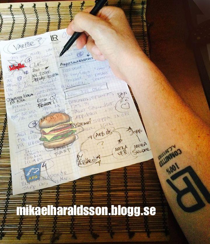 Jag visste att det skulle gå - GE ALDRIG UPP! new future.. - mikaelharaldsson.blogg.se