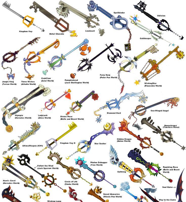 Keyblades From Kingdom Hearts Kingdom Hearts Pinterest