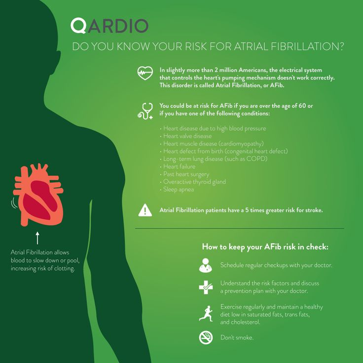 Do you know your #afib risk? #heartdisease #hearthealth