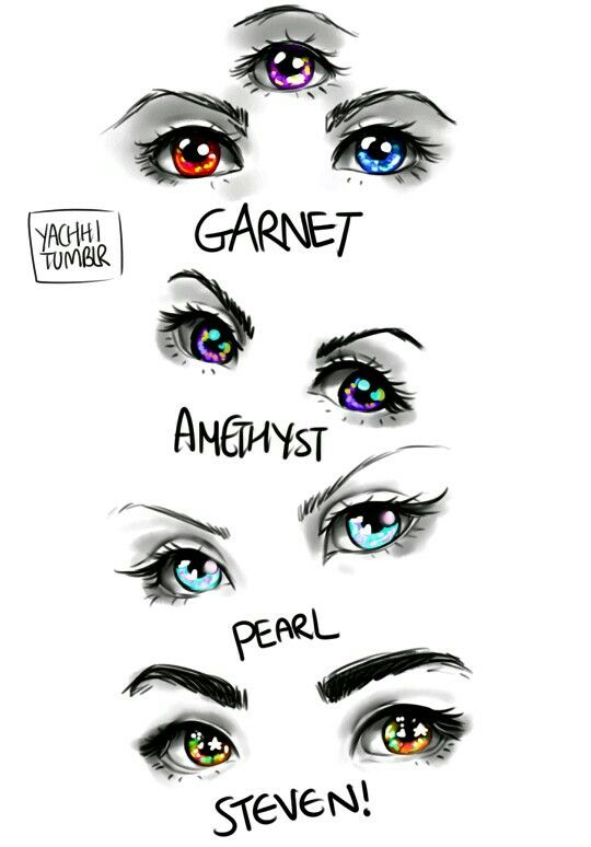 Steven Universe - Eyes|| Steven's eyes look magnificent