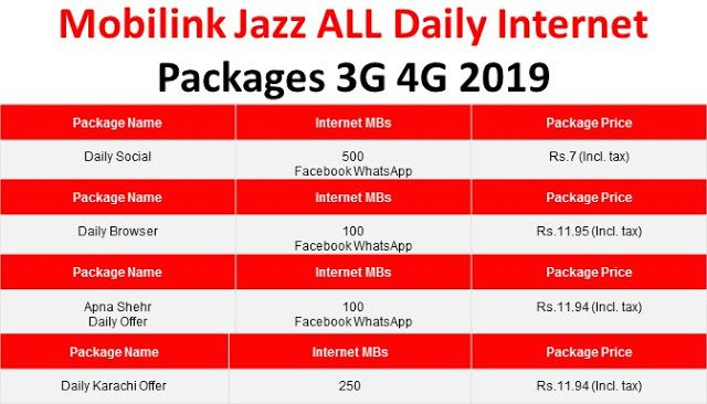 Mobilink Jazz Daily Internet Packages 3g 4g 2019 List 1 Internet Packages Jazz Internet 4g Internet