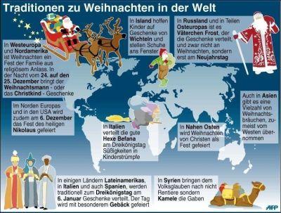 Traditionen zu Weihnachten in der Welt