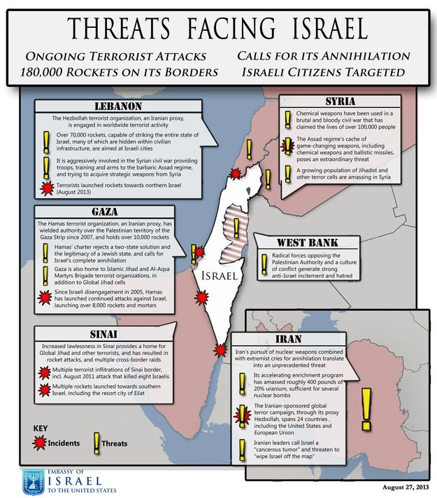 Threats Facing Israel, Explained In One (Sort Of Terrifying) Map