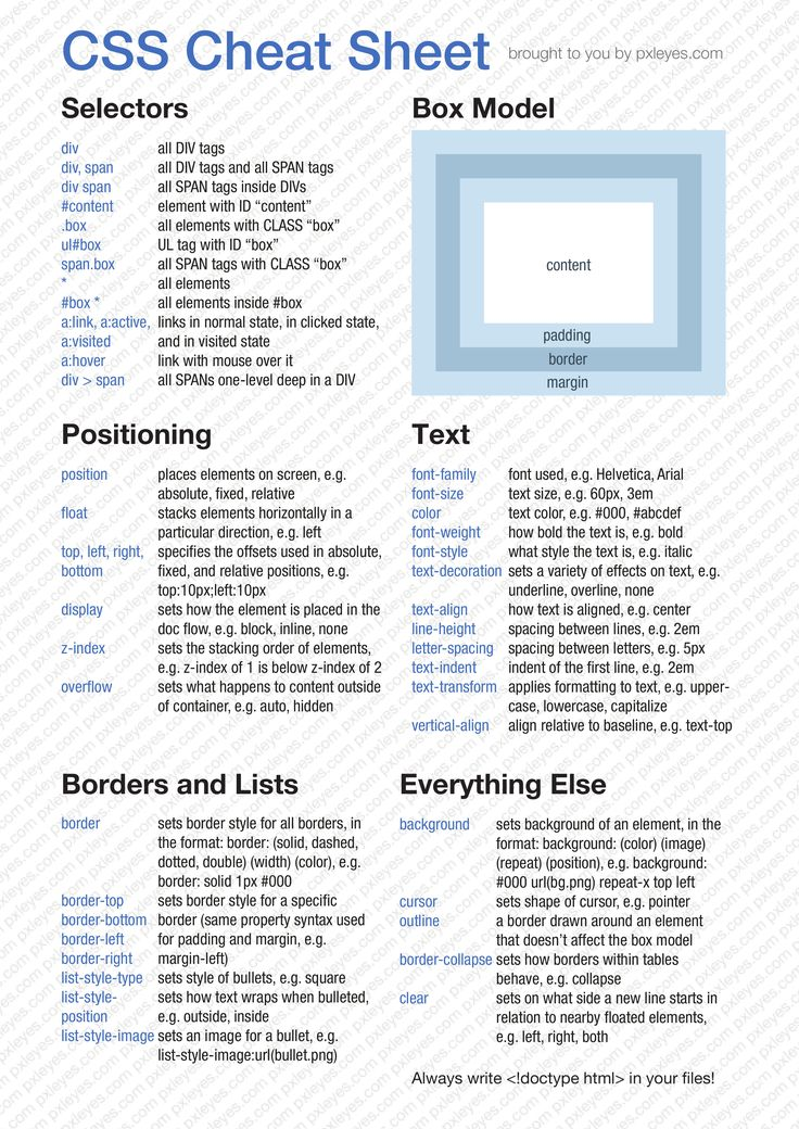 CSS definitions and selectors: how each tag is used #cheatsheet #css2 http://www.pxleyes.com/blog/wp-content/uploads/2010/03/css-cheatsheet-portrait.pdf